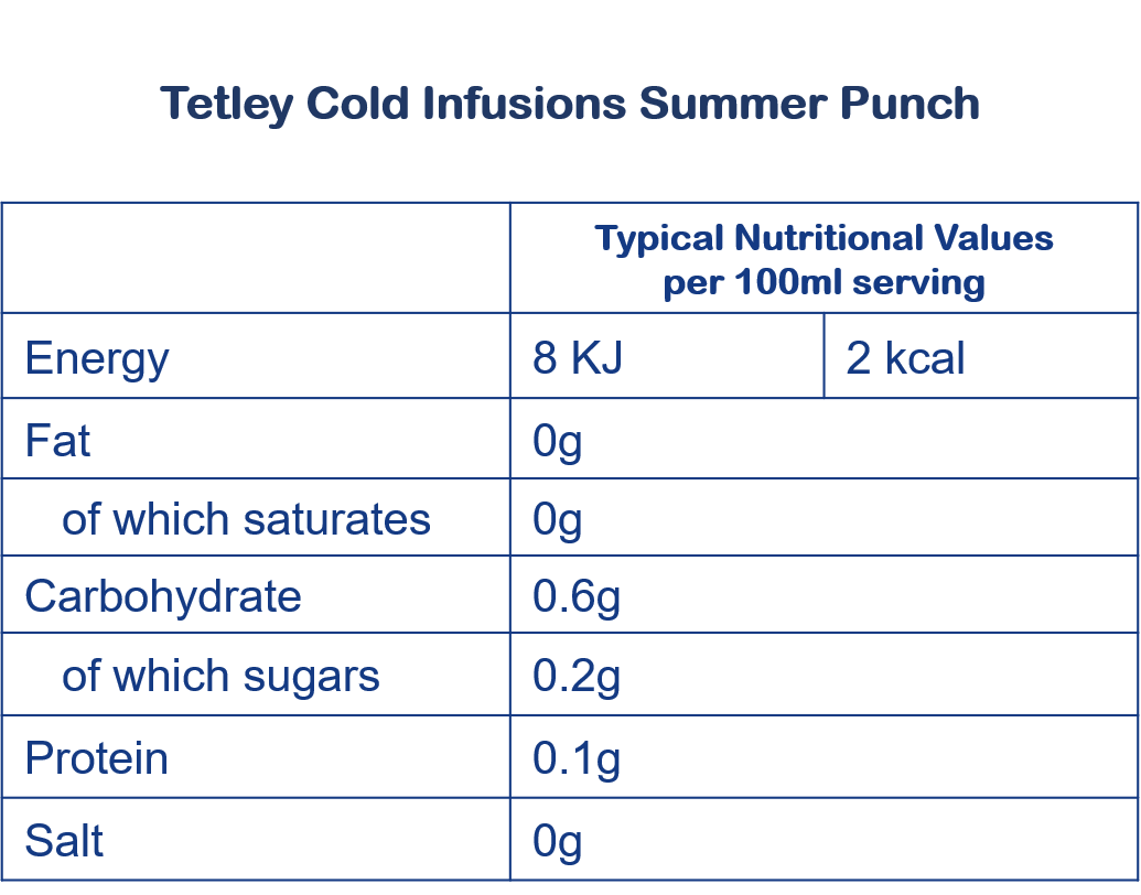 Tetley Cold Infusions - Summer Punch