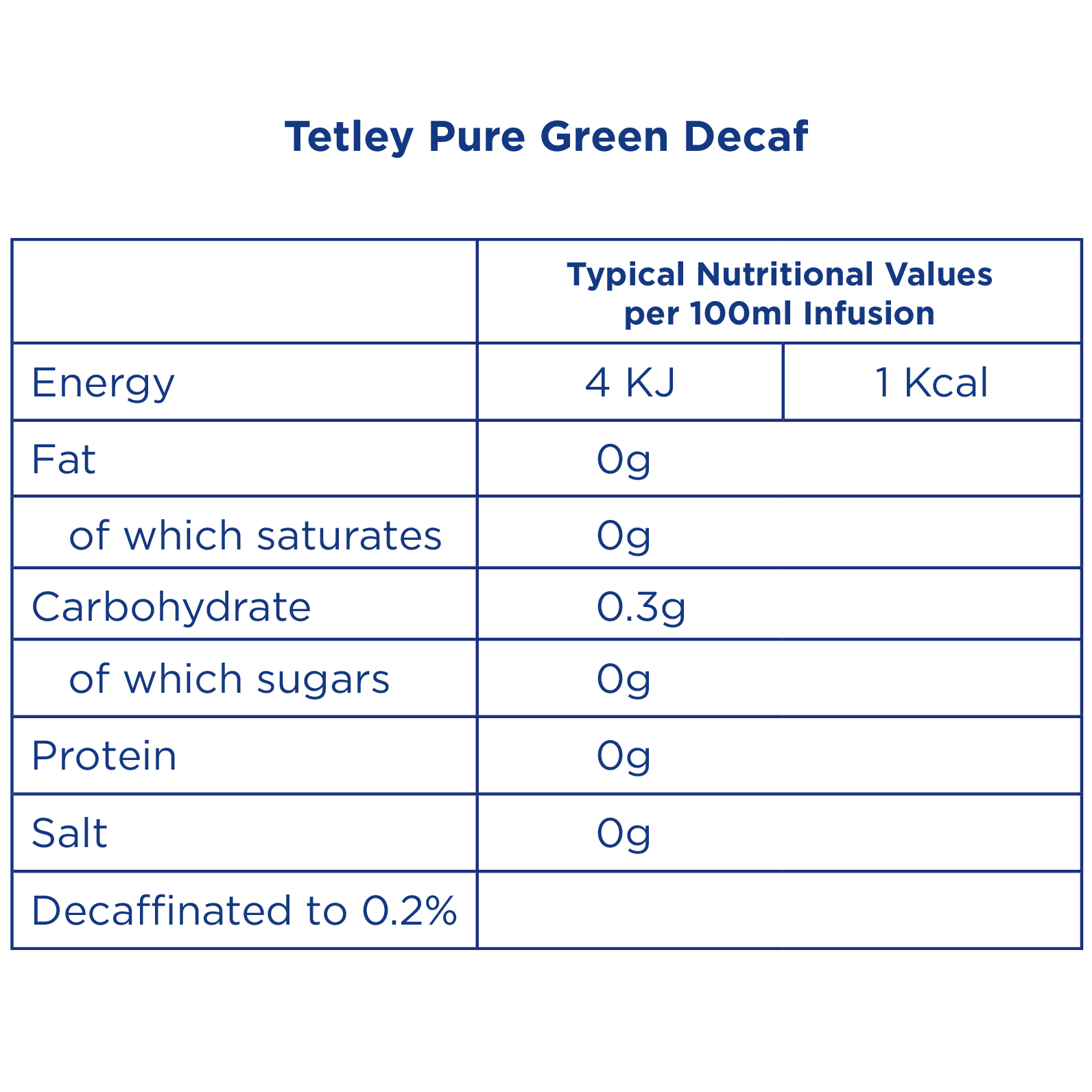 Green decaf