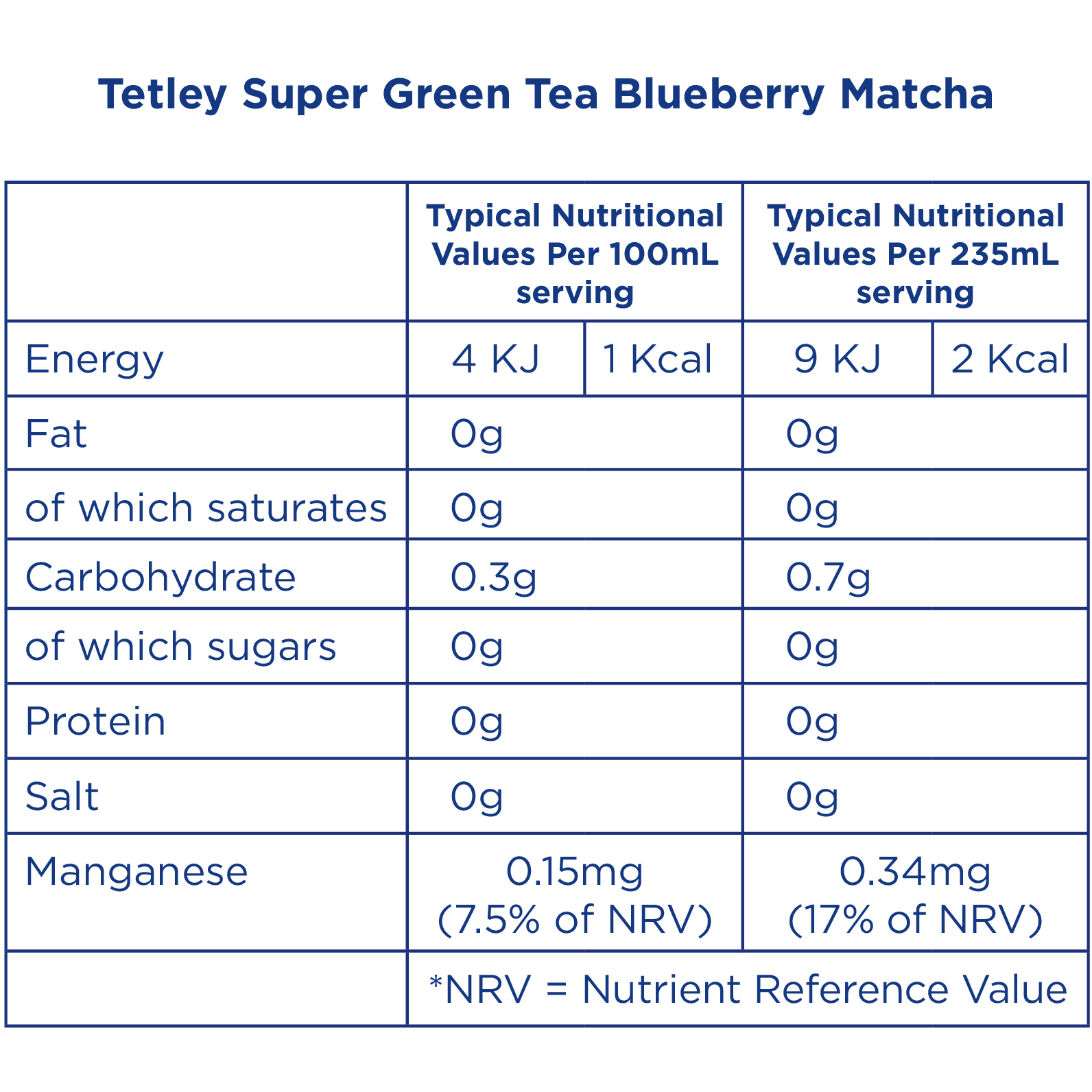 matcha blueberry