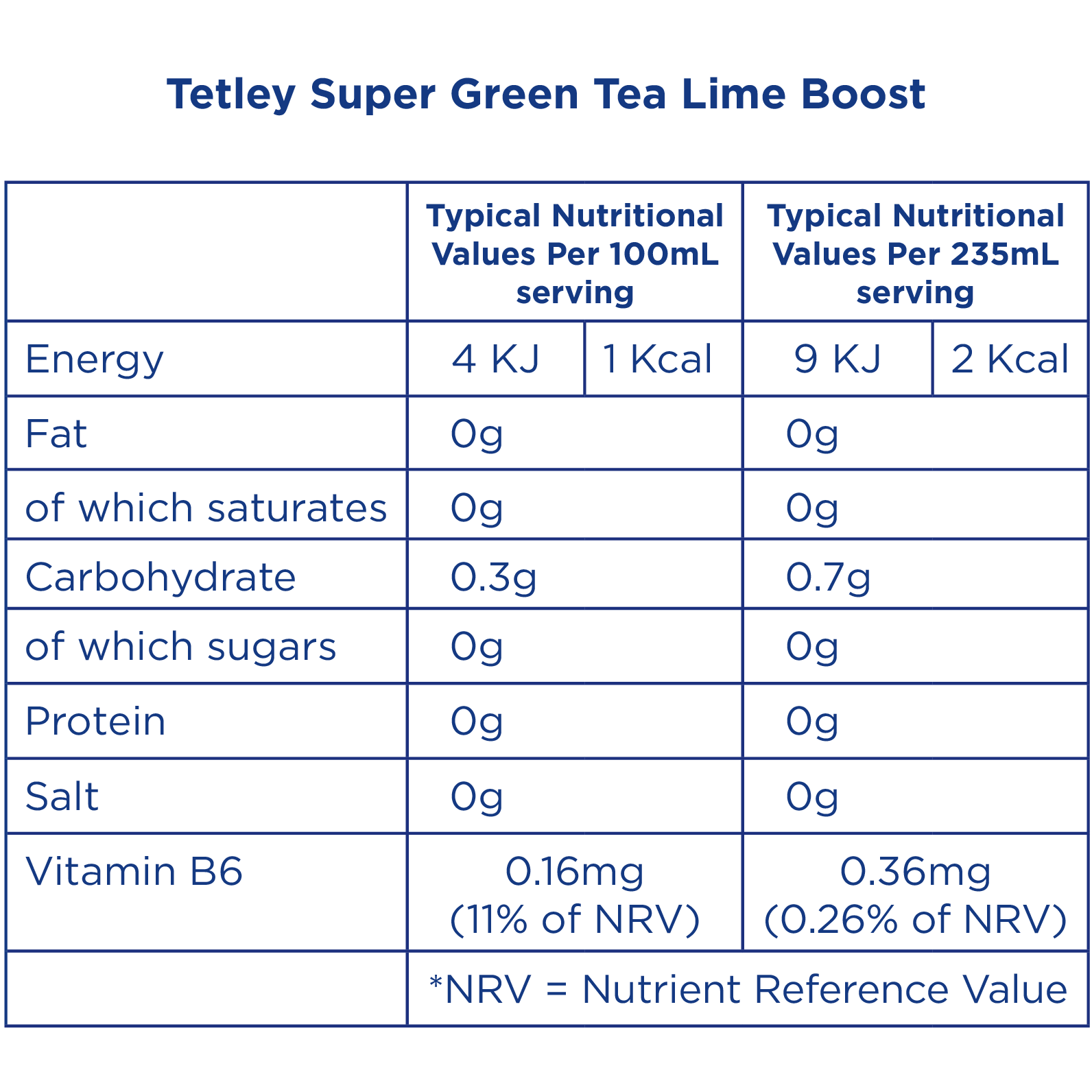 Tetley Super Green Tea Lime Boost