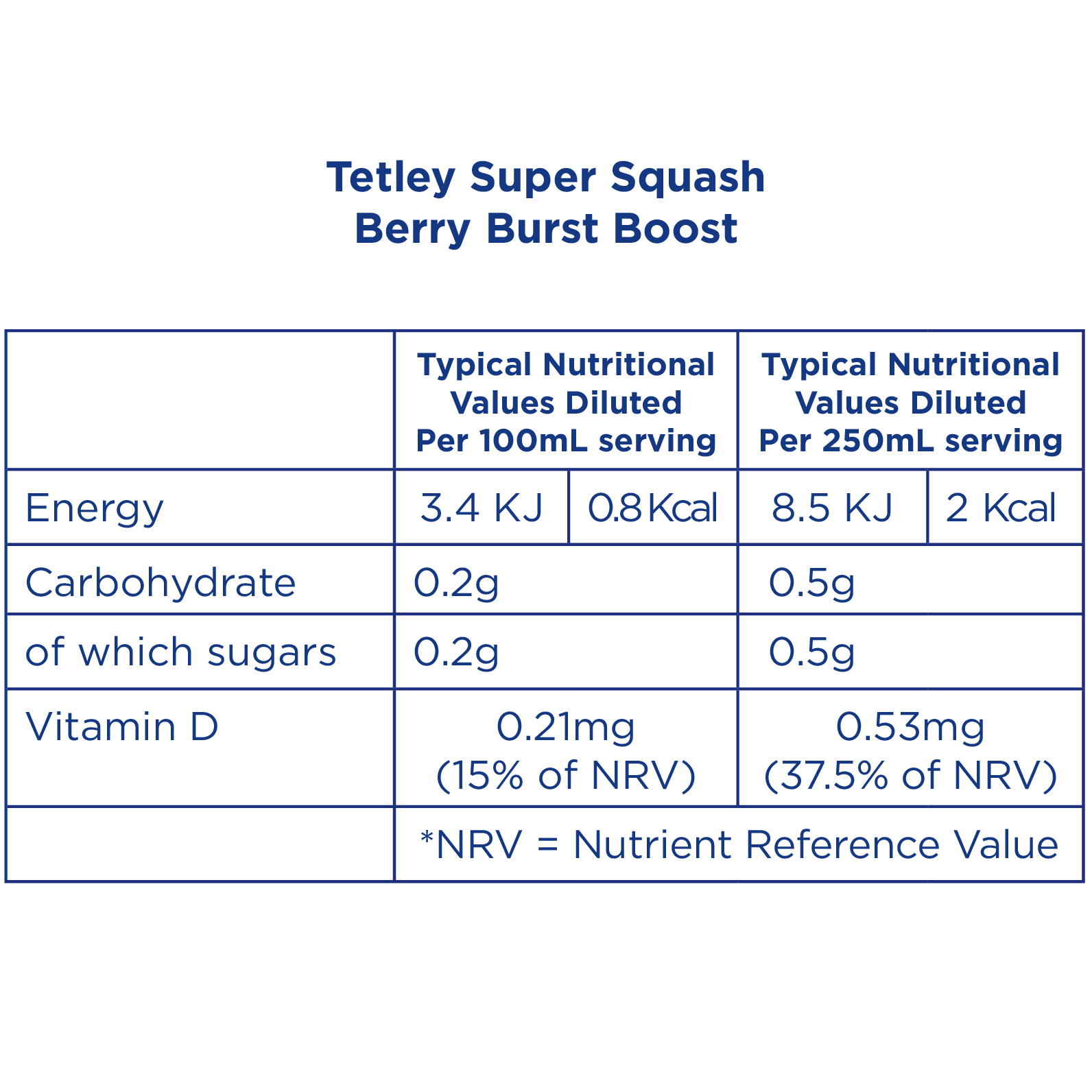 Tetley Super Squash Boost Berry Burst